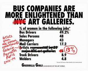 2014buscompaniesperrotin